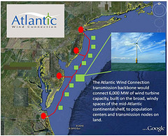Wind In Our Hair – And Our Future